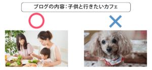 ブログ記事に合う写真の選び方