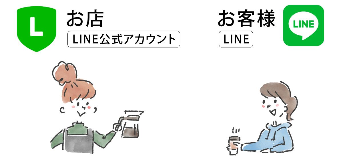 LINE公式アカウントをお客様に登録してもらうの?